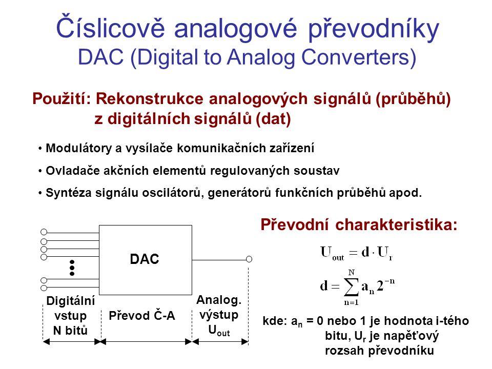 Číslicově analogové převodníky DAC (Digital to Analog Converters) Modulátory a vysílače komunikačních zařízení Ovladače akčních elementů regulovaných