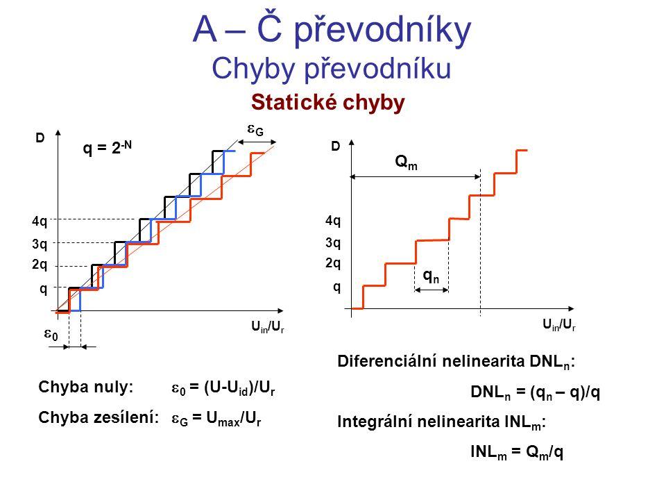 A – Č převodníky Chyby převodníku Statické chyby U in /U r D q 2q 3q 4q 00 GG q = 2 -N U in /U r D q 2q 3q 4q qnqn QmQm Chyba nuly:  0 = (U-U id