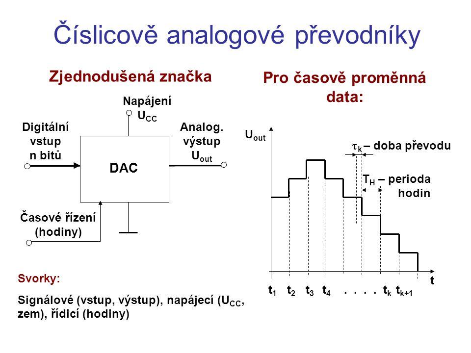 Číslicově analogové převodníky t1t1 t2t2 t3t3 t4t4.... t k t k+1 t U out T H – perioda hodin  k – doba převodu Pro časově proměnná data: Svorky: Sign