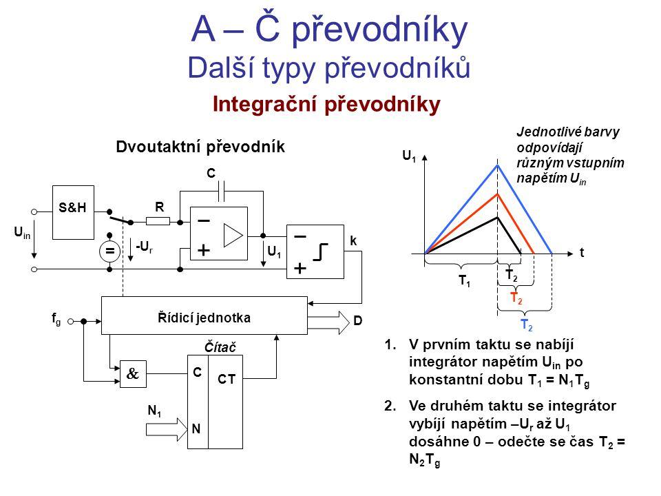 A – Č převodníky Další typy převodníků Integrační převodníky Dvoutaktní převodník D fgfg R C S&H = -U r U in U1U1  k Řídicí jednotka C CT N N1N1 Číta