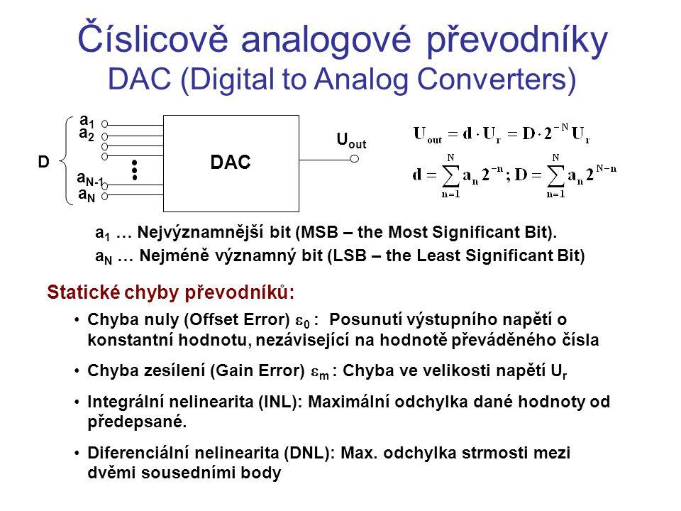 Číslicově analogové převodníky DAC (Digital to Analog Converters) Základní rozdělení DAC: Převodníky paralelní –data se převádějí současně  krátká doba převodu, nezávislá na počtu bitů  menší přesnost  obvykle omezeno na malý počet bitů Převodníky postupné – data se převádějí postupně  podstatně delší doba převodu, závislá na počtu bitů  přesnější výsledky  větší počet bitů ale za delší čas