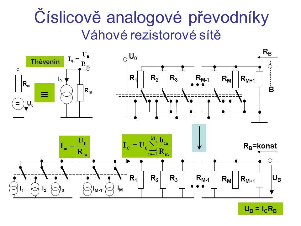 Číslicově analogové převodníky Váhové rezistorové sítě Thévenin = RmRm U0U0 RmRm I0I0 R B =konst  B RBRB R M+1 R1R1 R2R2 R3R3 RMRM R M-1 U0U0 R M+1 R