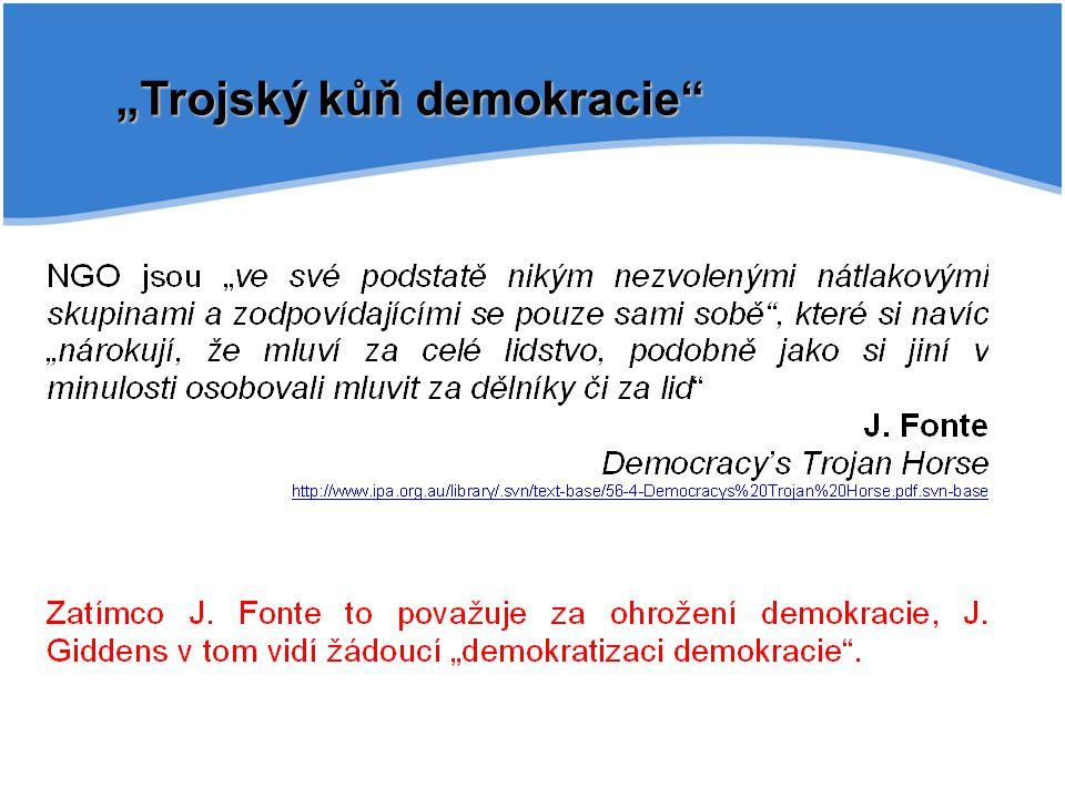 """""""Trojský kůň demokracie"""""""