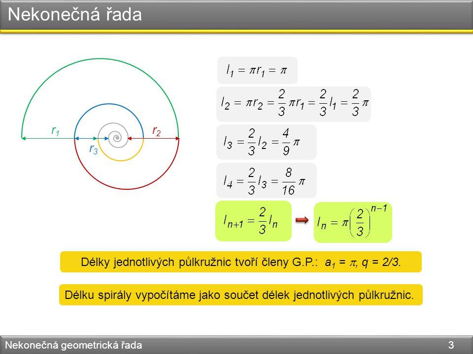 Nekonečná řada Nekonečná geometrická řada 3 r1r1 r2r2 r3r3 Délky jednotlivých půlkružnic tvoří členy G.P.: a 1 = , q = 2/3.