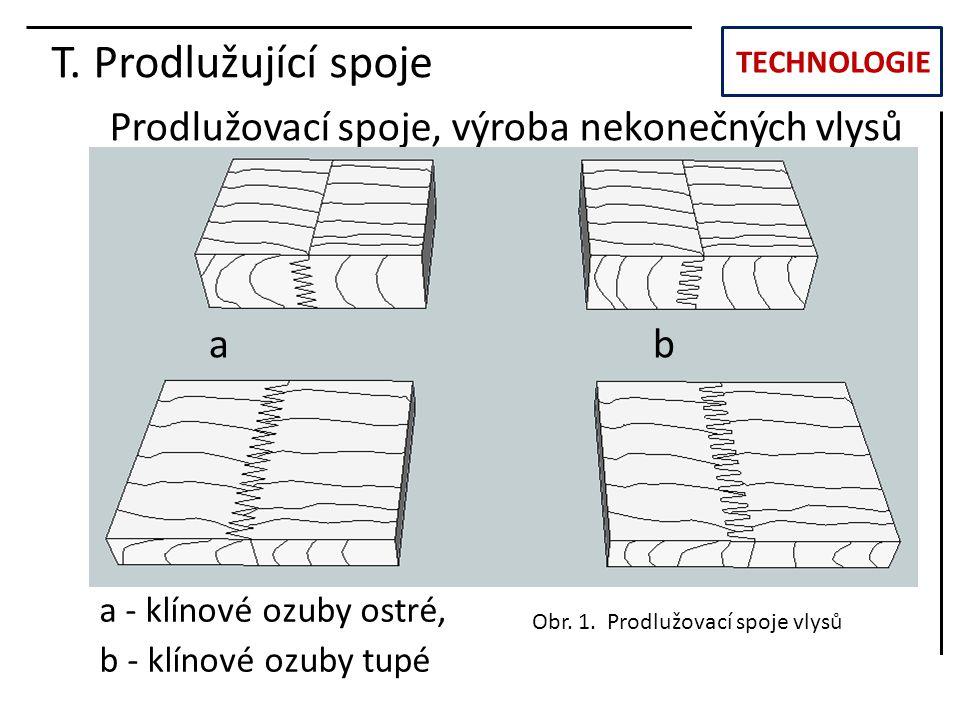 TECHNOLOGIE T. Prodlužující spoje Prodlužovací spoje, výroba nekonečných vlysů a - klínové ozuby ostré, b - klínové ozuby tupé Obr. 1. Prodlužovací sp