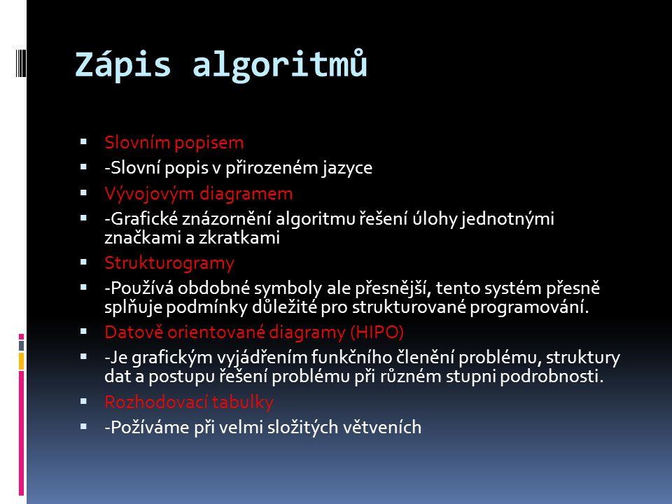 Zápis algoritmů  Slovním popisem  -Slovní popis v přirozeném jazyce  Vývojovým diagramem  -Grafické znázornění algoritmu řešení úlohy jednotnými z