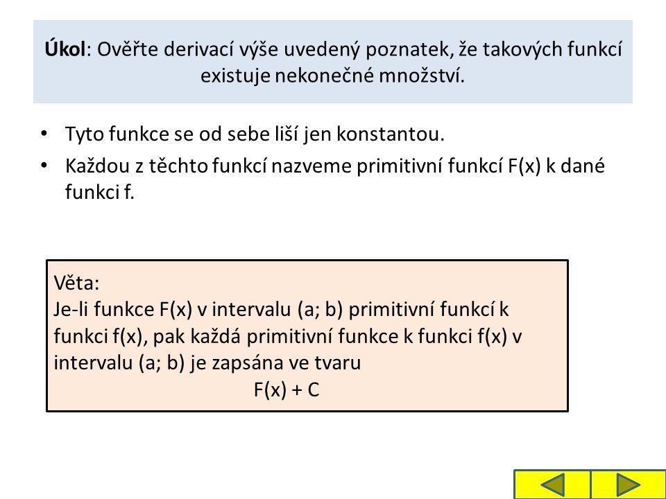 Úkol: Ověřte derivací výše uvedený poznatek, že takových funkcí existuje nekonečné množství.