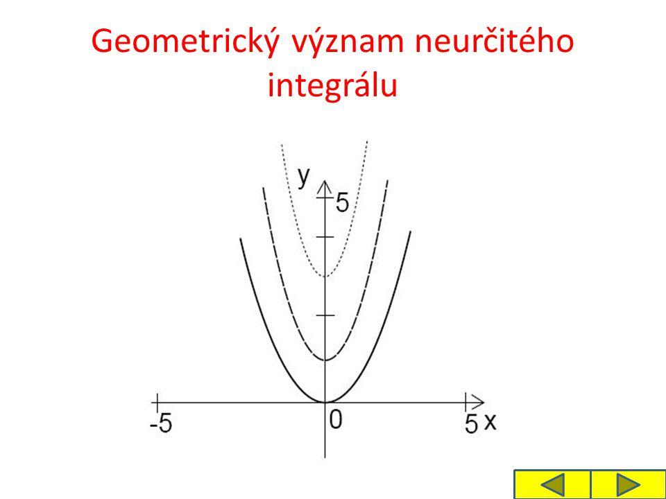 Geometrický význam neurčitého integrálu