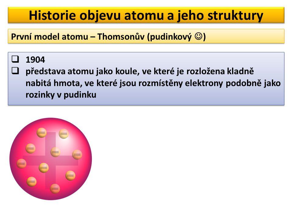 Historie objevu atomu a jeho struktury První model atomu – Thomsonův (pudinkový )  1904  představa atomu jako koule, ve které je rozložena kladně nabitá hmota, ve které jsou rozmístěny elektrony podobně jako rozinky v pudinku  1904  představa atomu jako koule, ve které je rozložena kladně nabitá hmota, ve které jsou rozmístěny elektrony podobně jako rozinky v pudinku