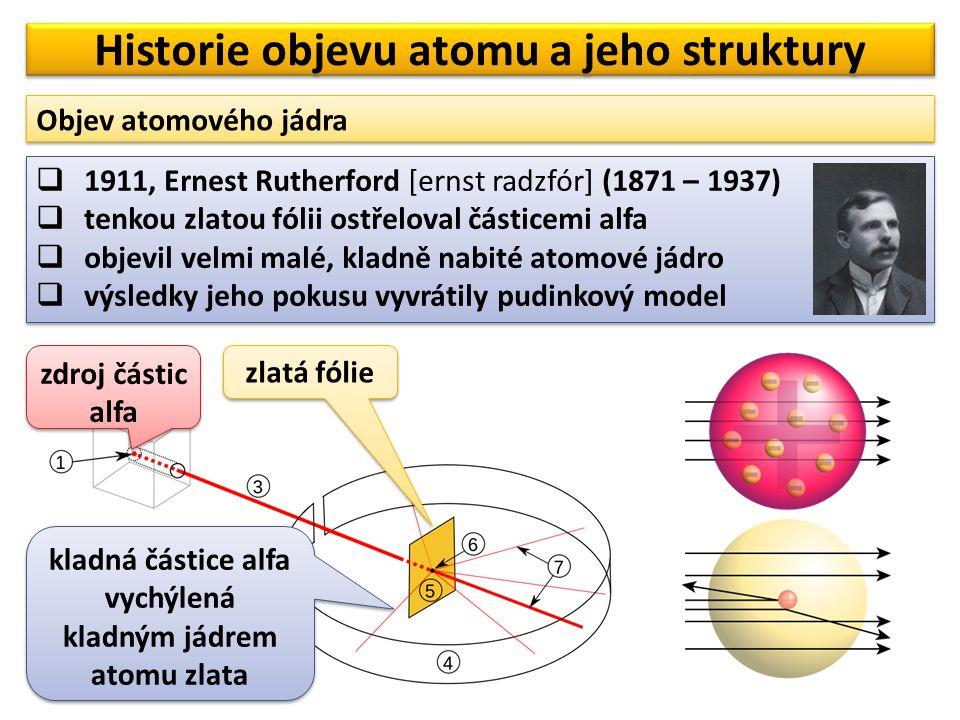 Historie objevu atomu a jeho struktury Planetární model atomu (Rutherfordův)  Kolem malého kladného atomového jádra obíhají záporné elektrony,  síla mezi kladným jádrem a zápornými elektrony je přitažlivá, podobně jako gravitační síla mezi Sluncem a planetami,  vznikl tak planetární model atomu.