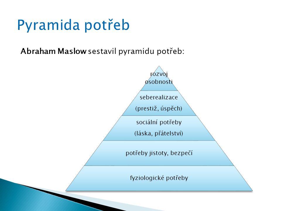 Abraham Maslow sestavil pyramidu potřeb: rozvoj osobnosti seberealizace (prestiž, úspěch) sociální potřeby (láska, přátelství) potřeby jistoty, bezpečí fyziologické potřeby