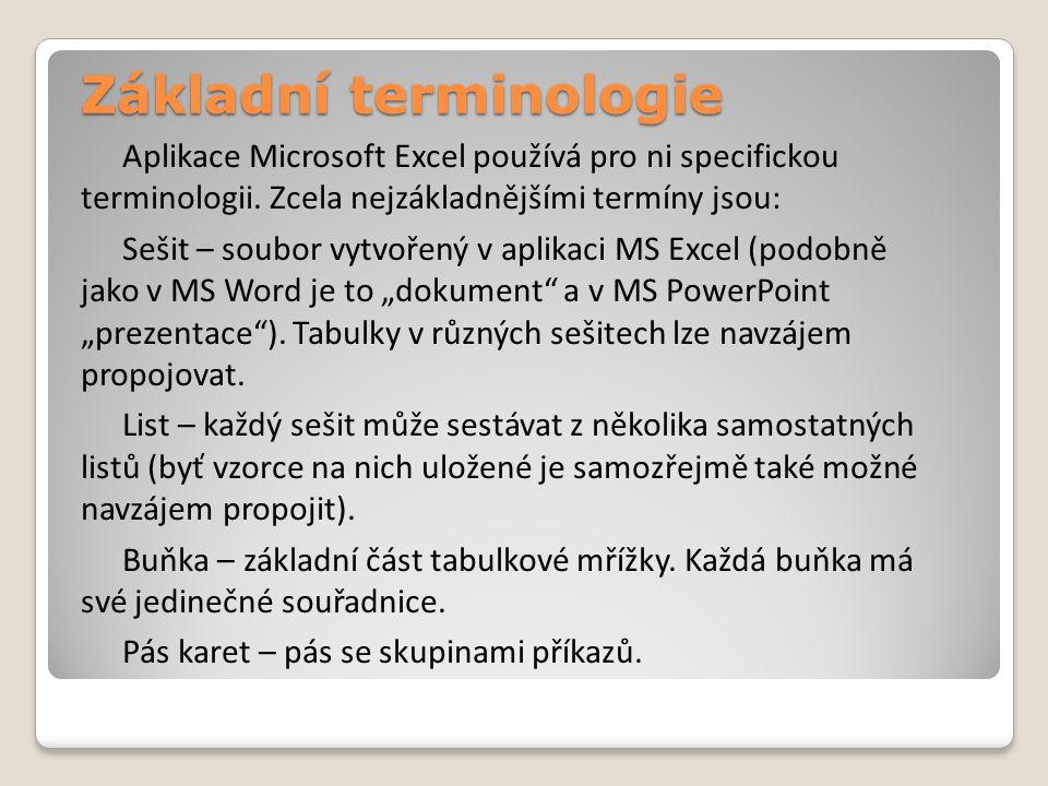 Základní terminologie Aplikace Microsoft Excel používá pro ni specifickou terminologii.