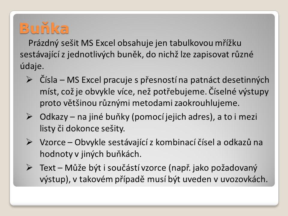 Buňka Prázdný sešit MS Excel obsahuje jen tabulkovou mřížku sestávající z jednotlivých buněk, do nichž lze zapisovat různé údaje.