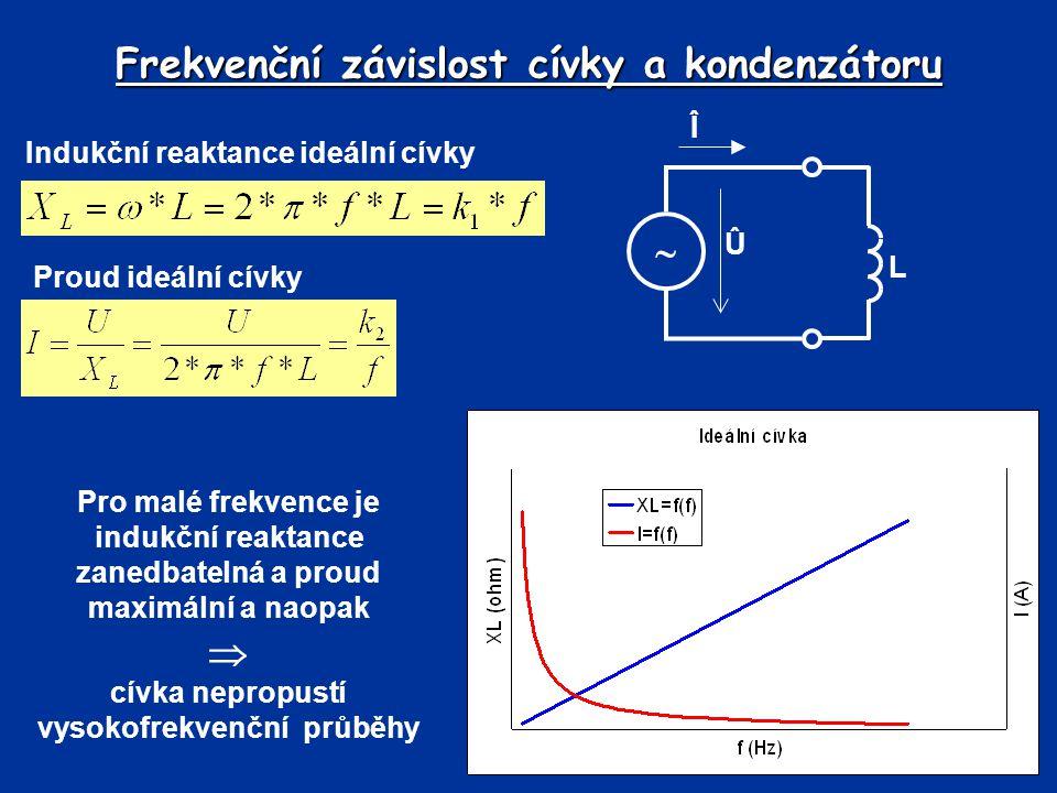 Frekvenční závislost cívky a kondenzátoru Indukční reaktance ideální cívky Î  L Û Proud ideální cívky Pro malé frekvence je indukční reaktance zanedb