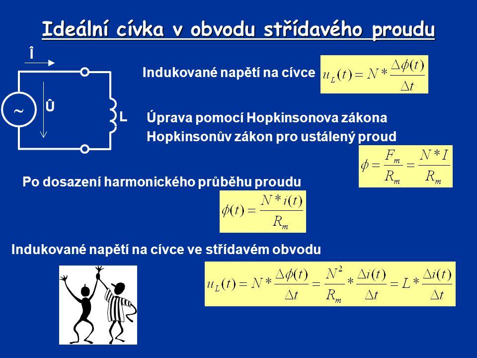 Ideální cívka v obvodu střídavého proudu Î  L Û Výpočet indukovaného napětí z indukčního zákona Při harmonickém průběhu proudu na cívce je i harmonický průběh toku: Po dosazení: Řešeni rovnice vyžaduje vyšší matematiku, výsledek: Indukované napětí na ideální cívce má harmonický průběh se stejnou frekvencí, indukované napětí předbíhá proud (indukční tok) o 90 0.