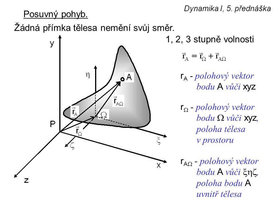 Dynamika I, 5. přednáška Posuvný pohyb. Žádná přímka tělesa nemění svůj směr. 1, 2, 3 stupně volnosti r A - polohový vektor bodu A vůči xyz r  - polo