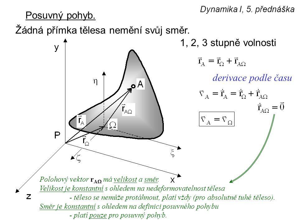 Dynamika I, 5. přednáška Posuvný pohyb. Žádná přímka tělesa nemění svůj směr. 1, 2, 3 stupně volnosti derivace podle času Polohový vektor r A  má vel