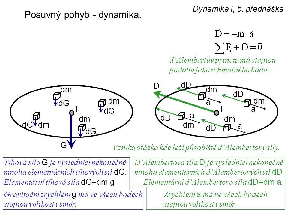Dynamika I, 5. přednáška Posuvný pohyb - dynamika. dm a a a a dD D T d'Alembertův princip má stejnou podobu jako u hmotného bodu. Vzniká otázka kde le