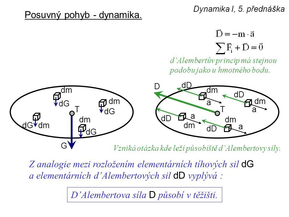 Dynamika I, 5. přednáška Posuvný pohyb - dynamika. d'Alembertův princip má stejnou podobu jako u hmotného bodu. dm a a a a dD D T Vzniká otázka kde le
