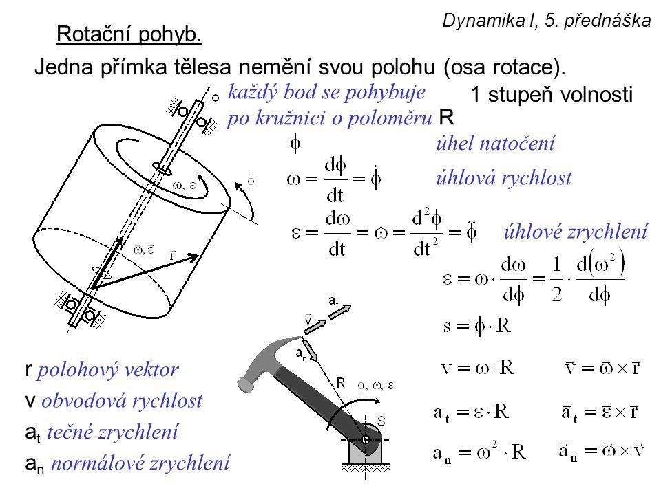 každý bod se pohybuje po kružnici o poloměru R Dynamika I, 5. přednáška Rotační pohyb. Jedna přímka tělesa nemění svou polohu (osa rotace). 1 stupeň v