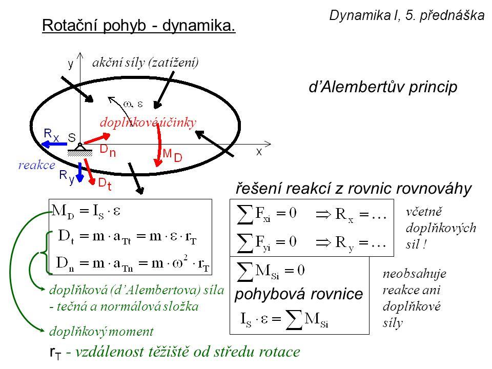 Dynamika I, 5. přednáška Rotační pohyb - dynamika. d'Alembertův princip pohybová rovnice řešení reakcí z rovnic rovnováhy doplňková (d'Alembertova) sí