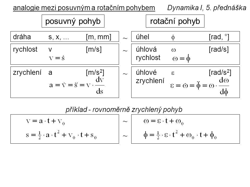 Dynamika I, 5. přednáškaanalogie mezi posuvným a rotačním pohybem rotační pohybposuvný pohyb dráha[m, mm]s, x,... ~ úhel[rad, °]  rychlost[m/s]v ~ úh