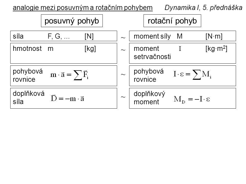 Dynamika I, 5. přednáškaanalogie mezi posuvným a rotačním pohybem rotační pohybposuvný pohyb síla[N]F, G,... ~ moment síly[N·m]M hmotnost[kg]m ~ momen