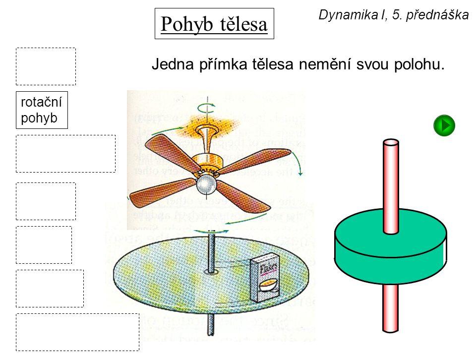 Pohyb tělesa Dynamika I, 5. přednáška rotační pohyb Jedna přímka tělesa nemění svou polohu.
