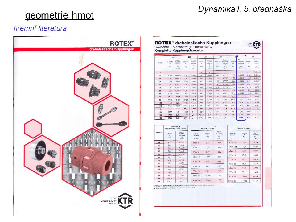 Dynamika I, 5. přednáška geometrie hmot firemní literatura