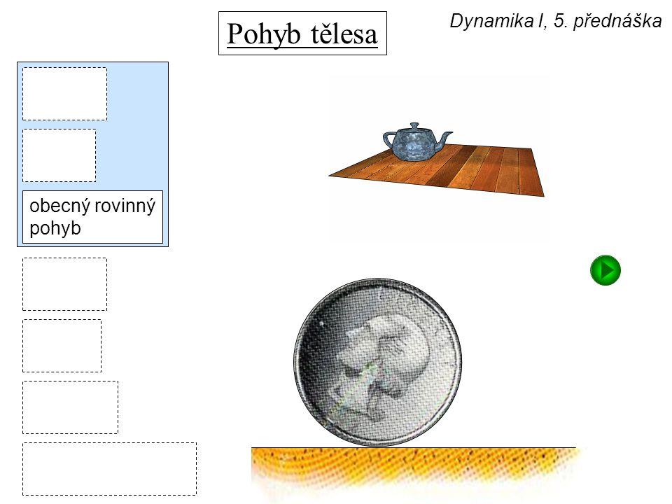 Pohyb tělesa Dynamika I, 5. přednáška obecný rovinný pohyb