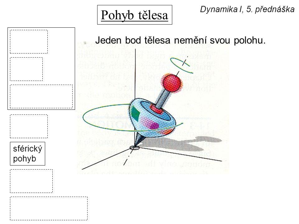 Pohyb tělesa Dynamika I, 5. přednáška sférický pohyb Jeden bod tělesa nemění svou polohu.