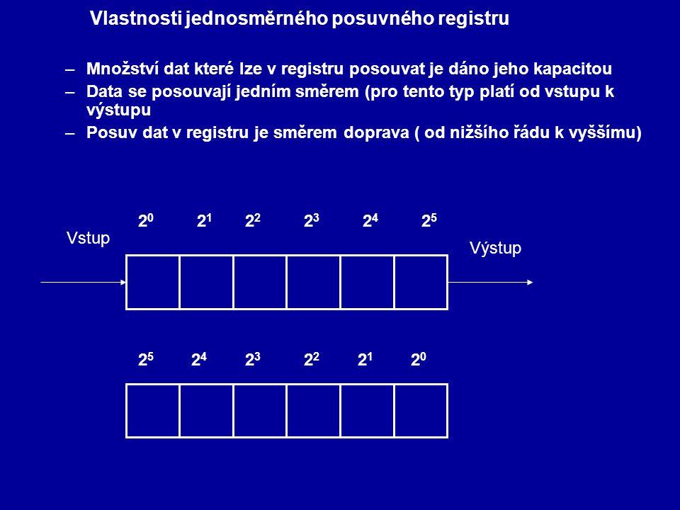 –posuvný registr z obecných D obvodů –posuvný registr z obecných JK obvodů –posuvný registr z obvodů 7474 ( 2 x D ) –posuvný registr z obvodů 7473 ( 2 x JK ) –posuvný registr z obvodů 7476 ( 2 x JK ) –posuvný registr z obvodu 7495 ( čtyřbitový posuvný registr ) –posuvný registr z obvodu 7496 ( pětibitový posuvný registr ) –posuvný registr z obvodu 74164 ( osmibitový posuvný registr ) –posuvný registr z obvodu 74165 ( osmibitový posuvný registr ) –posuvný registr z obvodu 74166 ( osmibitový posuvný registr ) Rozdělení jednosměrných posuvných registrů