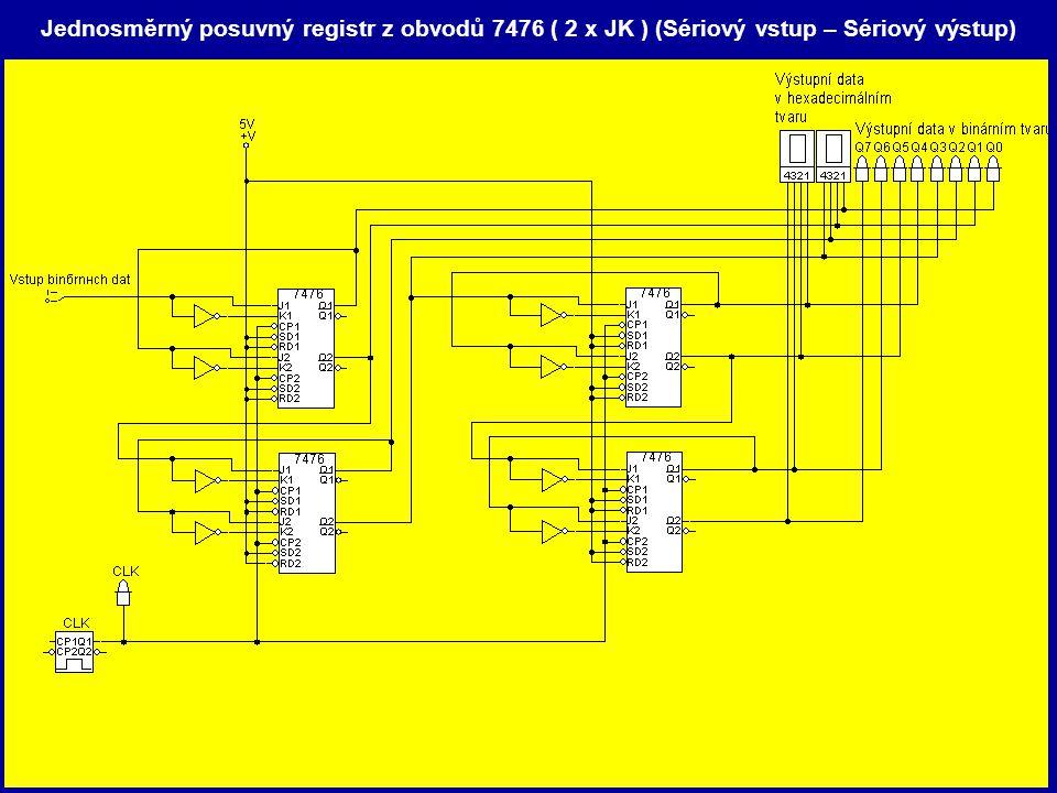 0bvod 7495 ( čtyřbitový posuvný registr ) DS- Sériový vstup dat D0 – D3 - Paralelní datové vstupy S - Volba druhu provozu ( S = 0 aktivní je sériový vstup dat ) ( S = 1 aktivní je paralelní vstup dat ) CP 1 - hodinové pulsy pro sériový vstup dat CP 2- hodinové pulsy pro paralelní vstup dat Podmínka:CP1 = CP2 = L => změna módu Použití obvodu 7495 pro registry: 1)sériový vstup dat (DS) – sériový výstup dat (Q0) 2)sériový vstup dat (DS) – paralelní výstup dat (Q0 -Q3) 3)paralelní vstup dat (D0-D3) – sériový výstup dat (Q0) 4)paralelní vstup dat (D0-D3) – paralelní výstup dat (Q0-Q3)