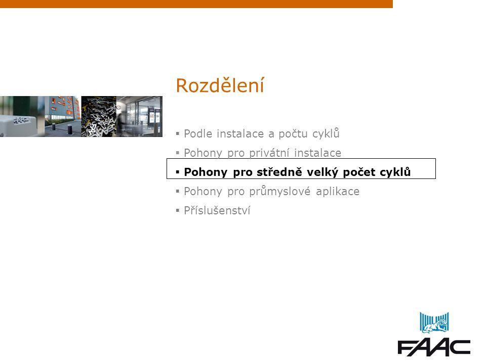 Rozdělení  Podle instalace a počtu cyklů  Pohony pro privátní instalace  Pohony pro středně velký počet cyklů  Pohony pro průmyslové aplikace  Př