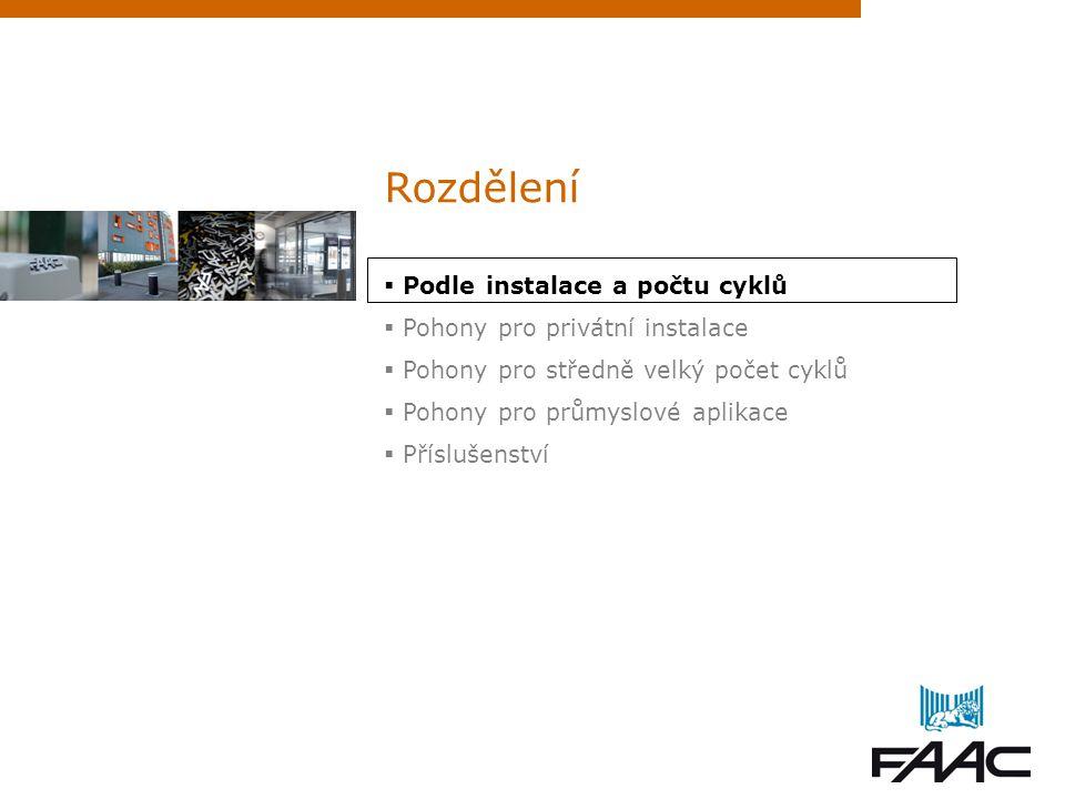 Rozdělení  Podle instalace a počtu cyklů  Pohony pro privátní instalace  Pohony pro středně velký počet cyklů  Pohony pro průmyslové aplikace  Příslušenství