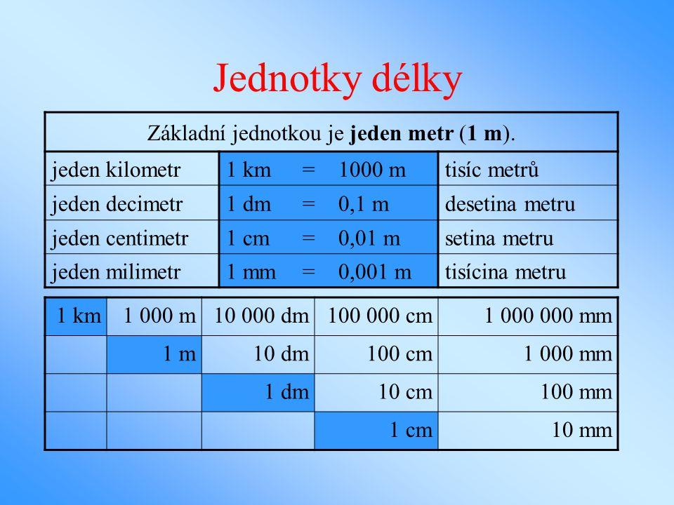 Jednotky délky Základní jednotkou je jeden metr (1 m). jeden kilometr1 km=1000 mtisíc metrů jeden decimetr1 dm=0,1 mdesetina metru jeden centimetr1 cm