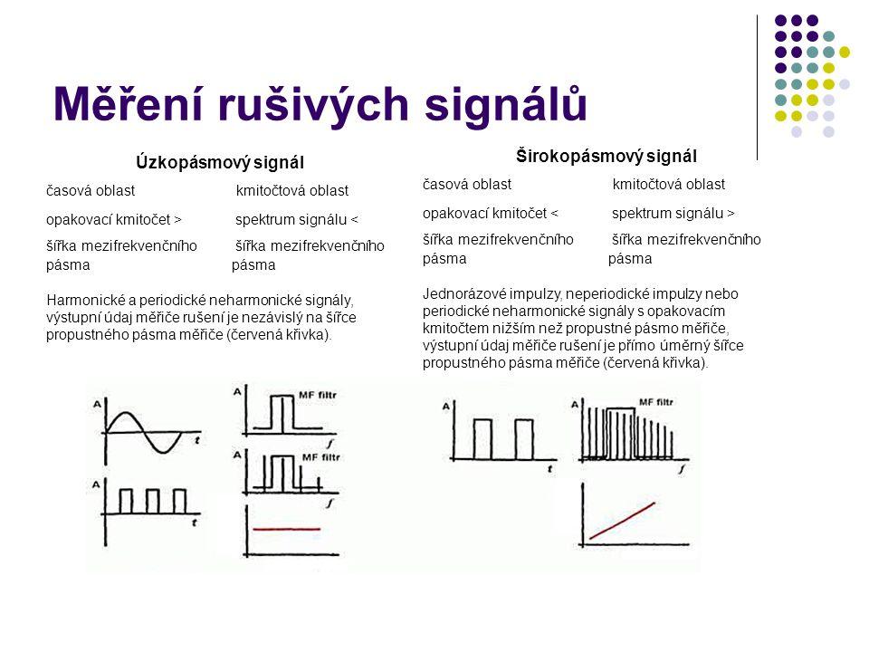 Měření rušivých signálů Úzkopásmový signál časová oblast kmitočtová oblast opakovací kmitočet > spektrum signálu < šířka mezifrekvenčního pásma Harmonické a periodické neharmonické signály, výstupní údaj měřiče rušení je nezávislý na šířce propustného pásma měřiče (červená křivka).