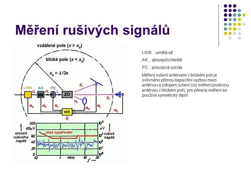 LISN…umělá síť AK…absorpční kleště PS…proudová sonda Měření rušení anténami v blízkém poli je ovlivněno přímou kapacitní vazbou mezi anténou a zdrojem rušení (viz měření prutovou anténou v blízkém poli), pro přesná měření se používá symetrický dipól.