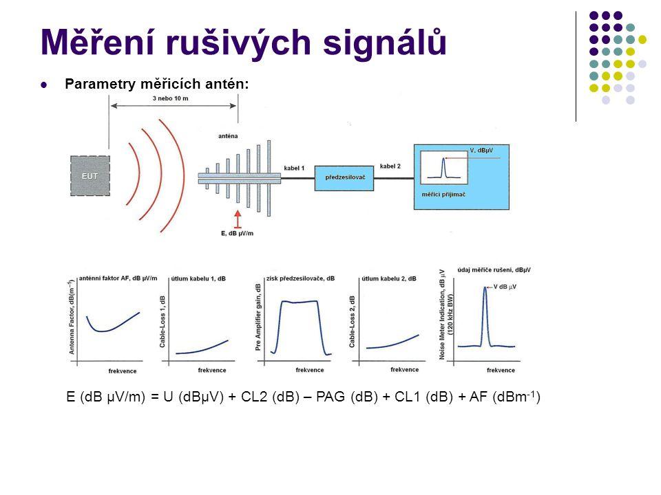 Měření rušivých signálů Parametry měřicích antén: E (dB µV/m) = U (dBµV) + CL2 (dB) – PAG (dB) + CL1 (dB) + AF (dBm -1 )