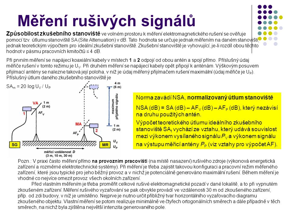 Měření rušivých signálů Způsobilost zkušebního stanoviště ve volném prostoru k měření elektromagnetického rušení se ověřuje pomocí tzv.