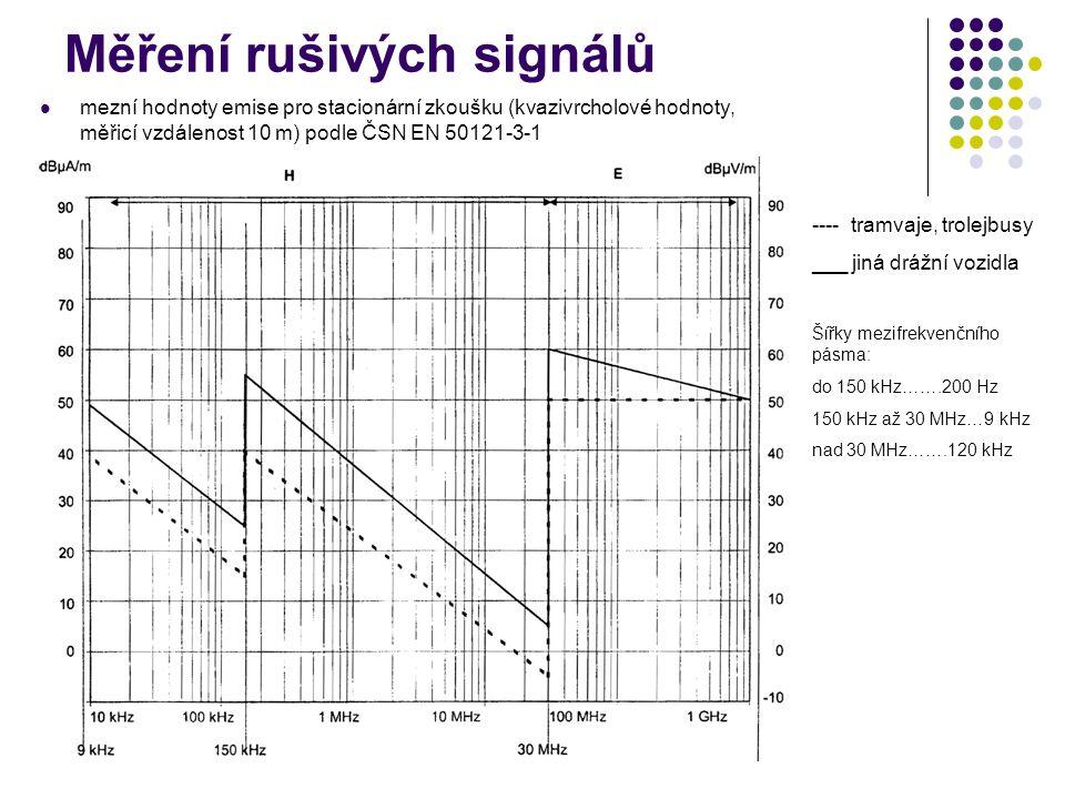 Měření rušivých signálů mezní hodnoty emise pro stacionární zkoušku (kvazivrcholové hodnoty, měřicí vzdálenost 10 m) podle ČSN EN 50121-3-1 ---- tramvaje, trolejbusy ___ jiná drážní vozidla Šířky mezifrekvenčního pásma: do 150 kHz…….200 Hz 150 kHz až 30 MHz…9 kHz nad 30 MHz…….120 kHz