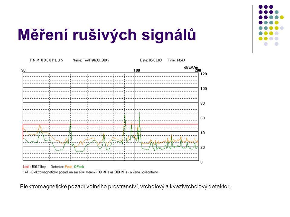 Měření rušivých signálů Elektromagnetické pozadí volného prostranství, vrcholový a kvazivrcholový detektor.