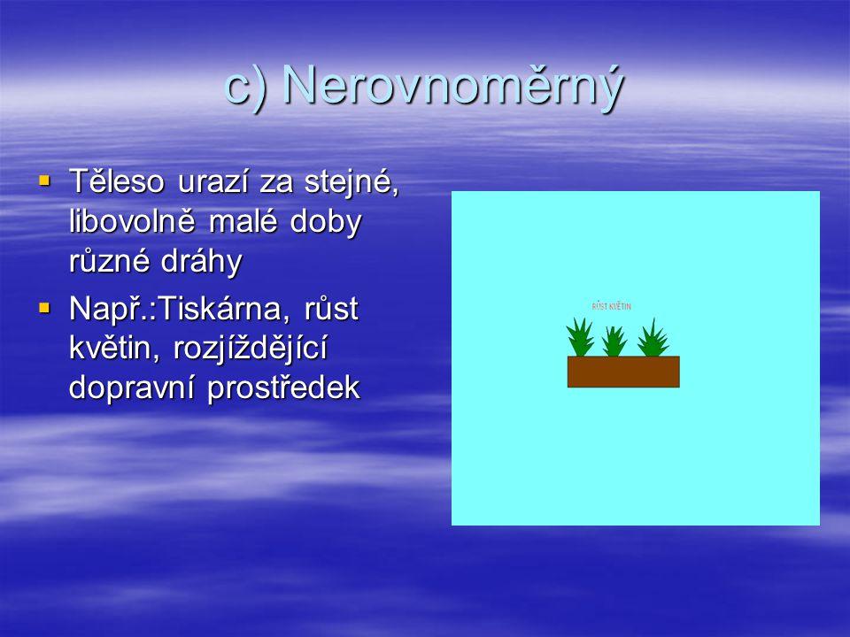 d) Posuvný  Je pohyb, když všechny body tělesa vykonávají stejnou trajektorii  Např.:posuvné okno, žaluzie, výtah..