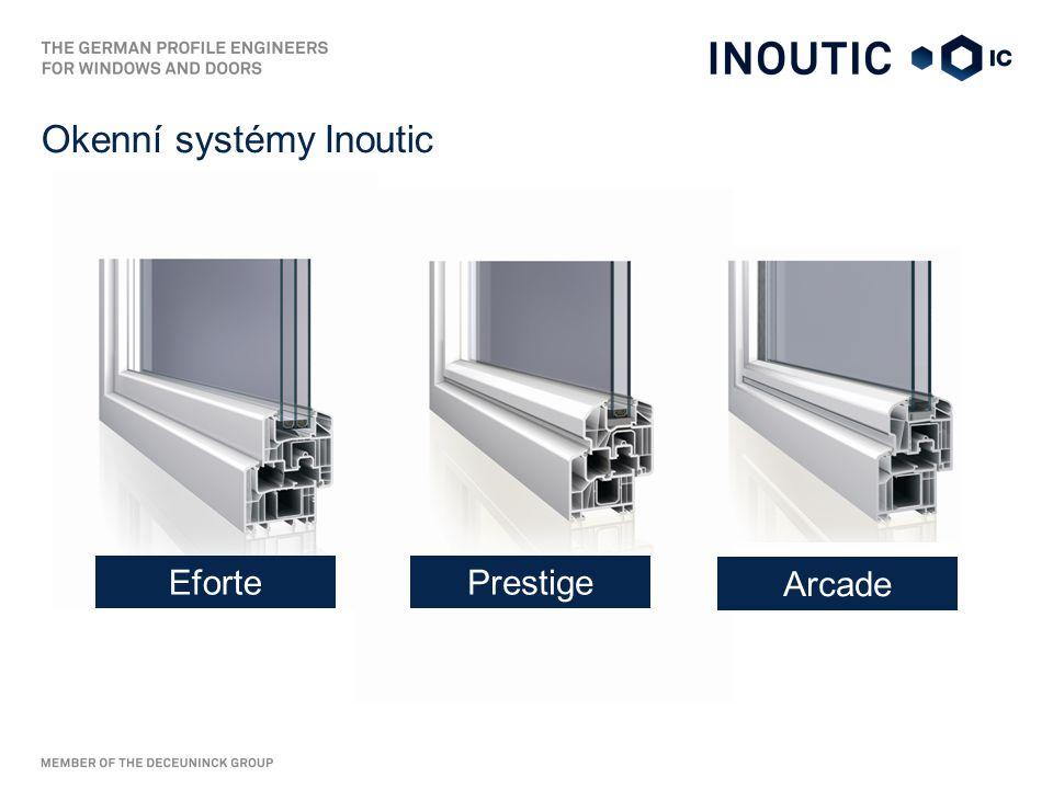Okenní systémy Inoutic EfortePrestige Arcade