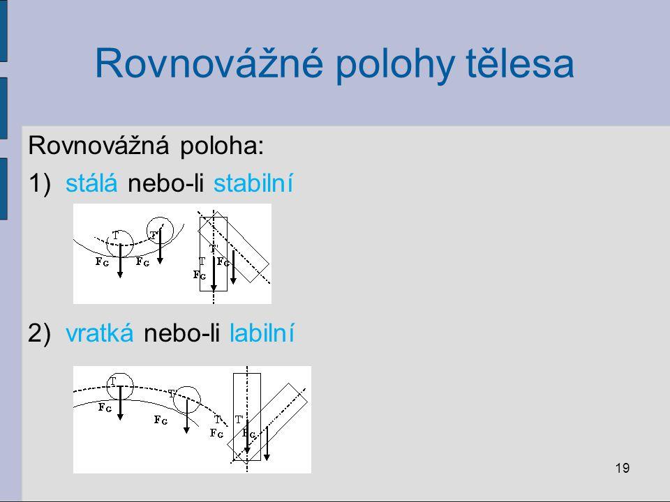 Rovnovážné polohy tělesa Rovnovážná poloha: 1)stálá nebo-li stabilní 2)vratká nebo-li labilní 19