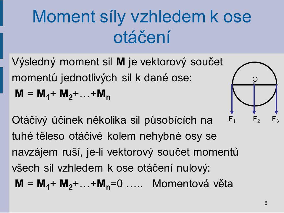 Příklad: Na kotouč otáčivý kolem vodorovné osy působí 3 síly o velikostech F 1 =10 N, F 2 =20 N, F 3 =30 N, jejichž ramena jsou d 1 =20 cm, d 2 =10 cm, d 3 =10 cm.