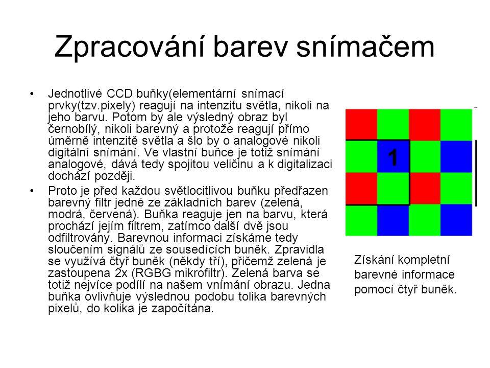 Zpracování barev snímačem Jednotlivé CCD buňky(elementární snímací prvky(tzv.pixely) reagují na intenzitu světla, nikoli na jeho barvu.