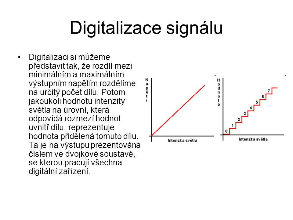 Digitalizace signálu Digitalizaci si můžeme představit tak, že rozdíl mezi minimálním a maximálním výstupním napětím rozdělíme na určitý počet dílů.