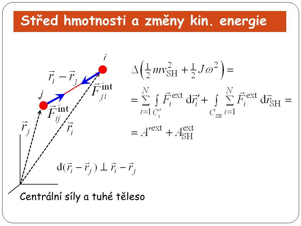Střed hmotnosti a změny kin. energie Centrální síly a tuhé těleso i j