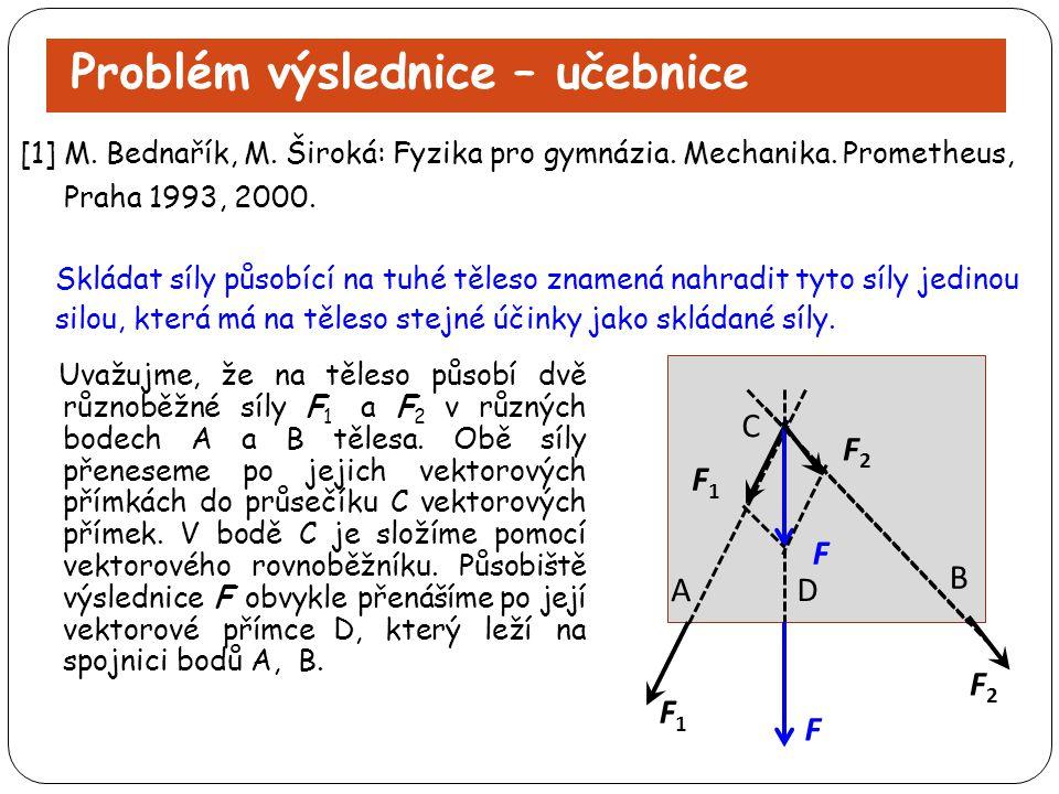[1] M. Bednařík, M. Široká: Fyzika pro gymnázia. Mechanika. Prometheus, Praha 1993, 2000. Skládat síly působící na tuhé těleso znamená nahradit tyto s